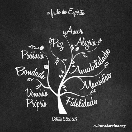 frutos espirito santo