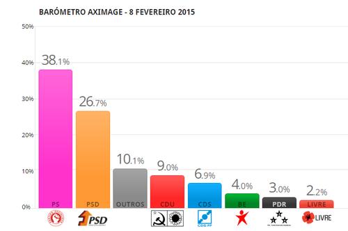sondagem aximage.png