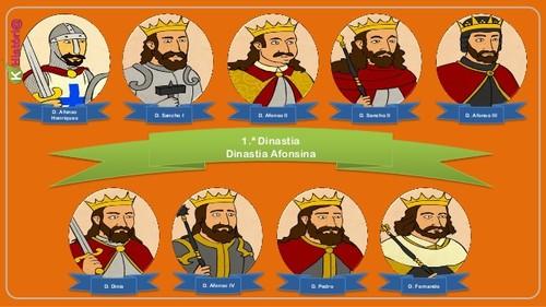 reis-de-portugal-1-dinastia-5-638.jpg