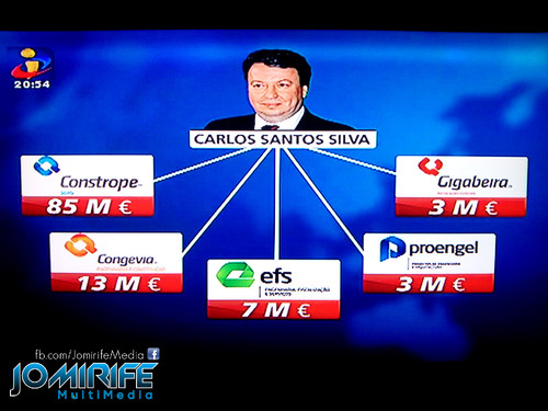 Logótipos das empresas de Carlos Santos Silva amigo de José Sócrates