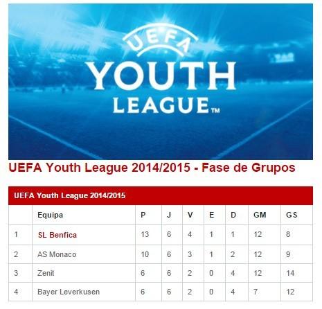 youth_league_SLB.jpg