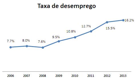 tx desemp.png