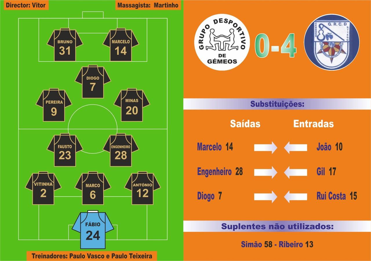 Gémeos 0 - Santiago 4