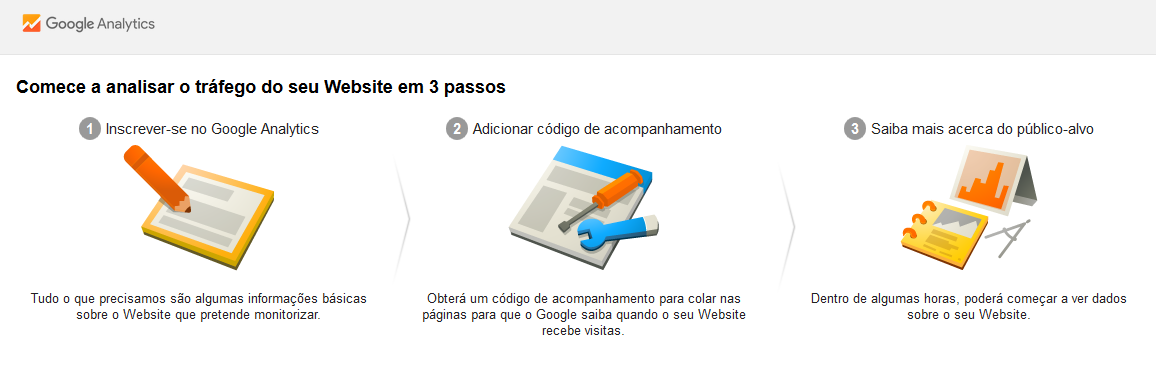 Google Analytics - Como Comear