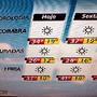 Meteorologia prevê 41 graus em Leiria