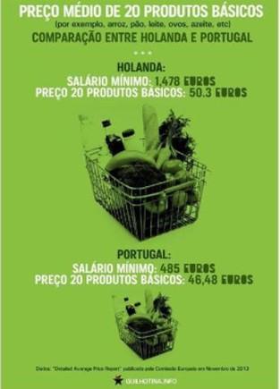 salario-prudutosbasicos.jpg