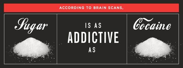 sugar-is-addictive1.jpg