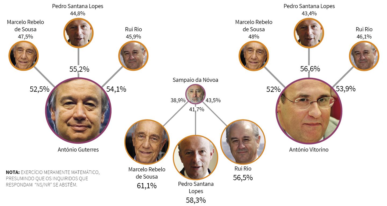 2015-01-16-1920px_PresidenciaisCandidatos.png